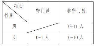 江苏师范大学2020年高水平运动队招生简章